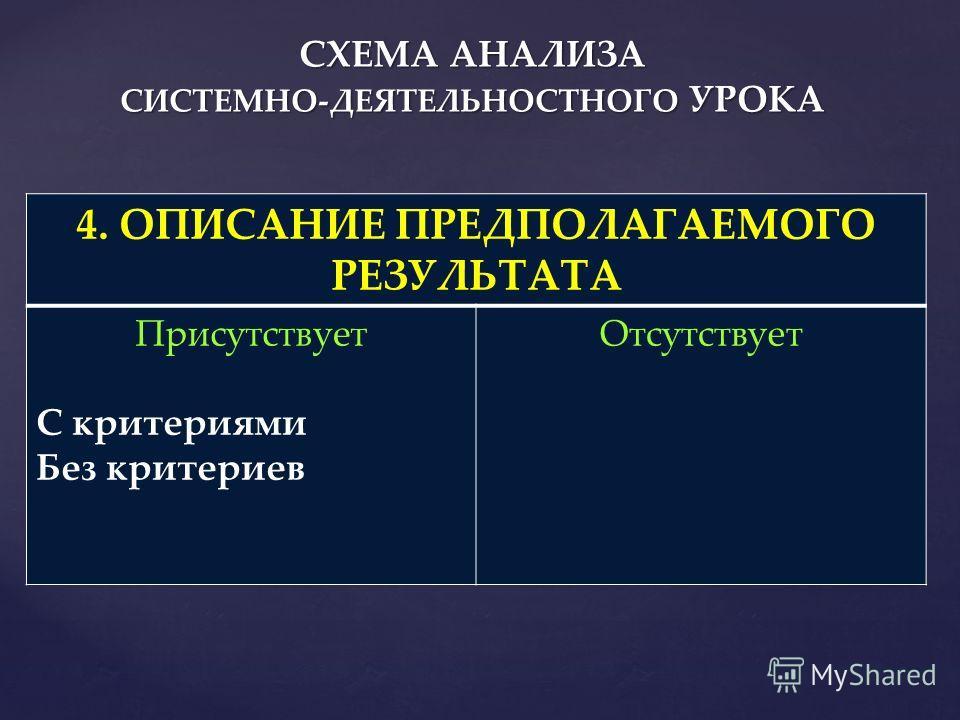 4. ОПИСАНИЕ ПРЕДПОЛАГАЕМОГО РЕЗУЛЬТАТА Присутствует С критериями Без критериев Отсутствует СХЕМА АНАЛИЗА СИСТЕМНО-ДЕЯТЕЛЬНОСТНОГО УРОКА