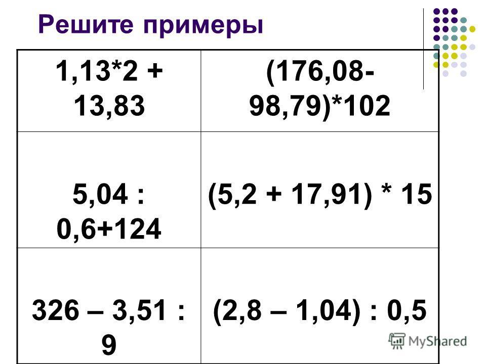 Решите примеры 1,13*2 + 13,83 (176,08- 98,79)*102 5,04 : 0,6+124 (5,2 + 17,91) * 15 326 – 3,51 : 9 (2,8 – 1,04) : 0,5