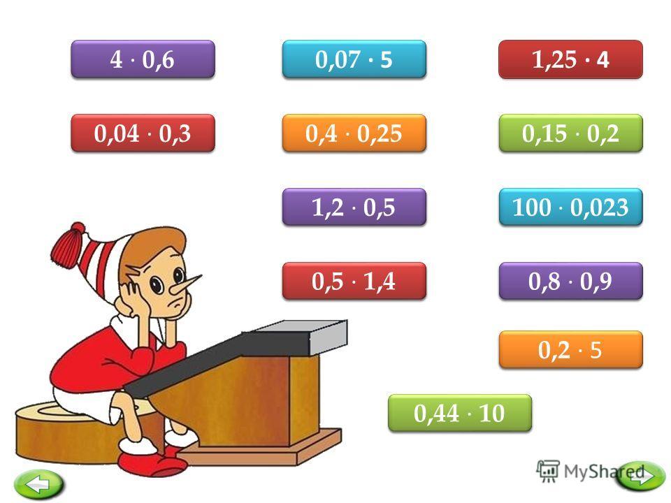 4,4 0,7 1 1 0,72 0,012 0,6 2,3 0,1 0,3 5 0,35 2,4 4 · 0,6 0,07 · 5 1,25 · 4 0,15 · 0,2 0,4 · 0,25 100 · 0,023 1,2 · 0,5 0,04 · 0,3 0,8 · 0,9 0,2 · 5 0,5 · 1,4 0,44 · 10