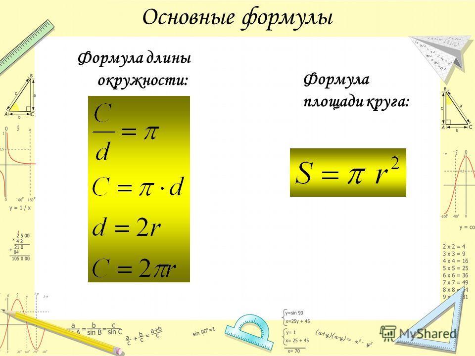 Основные формулы Формула длины окружности: Формула площади круга:
