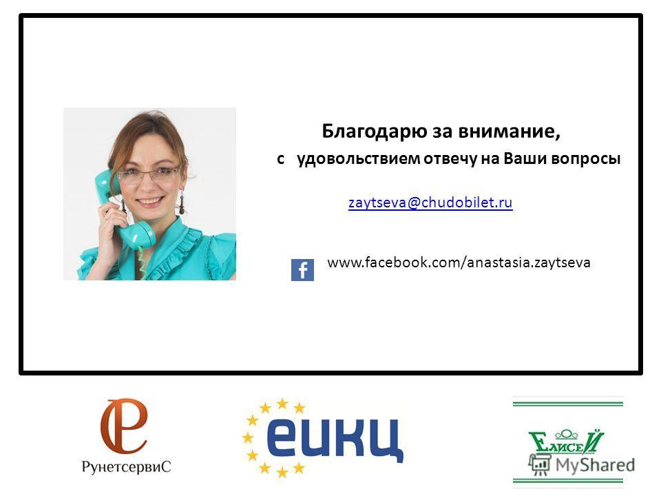 Благодарю за внимание, с удовольствием отвечу на Ваши вопросы zaytseva@chudobilet.ru www.facebook.com/anastasia.zaytseva