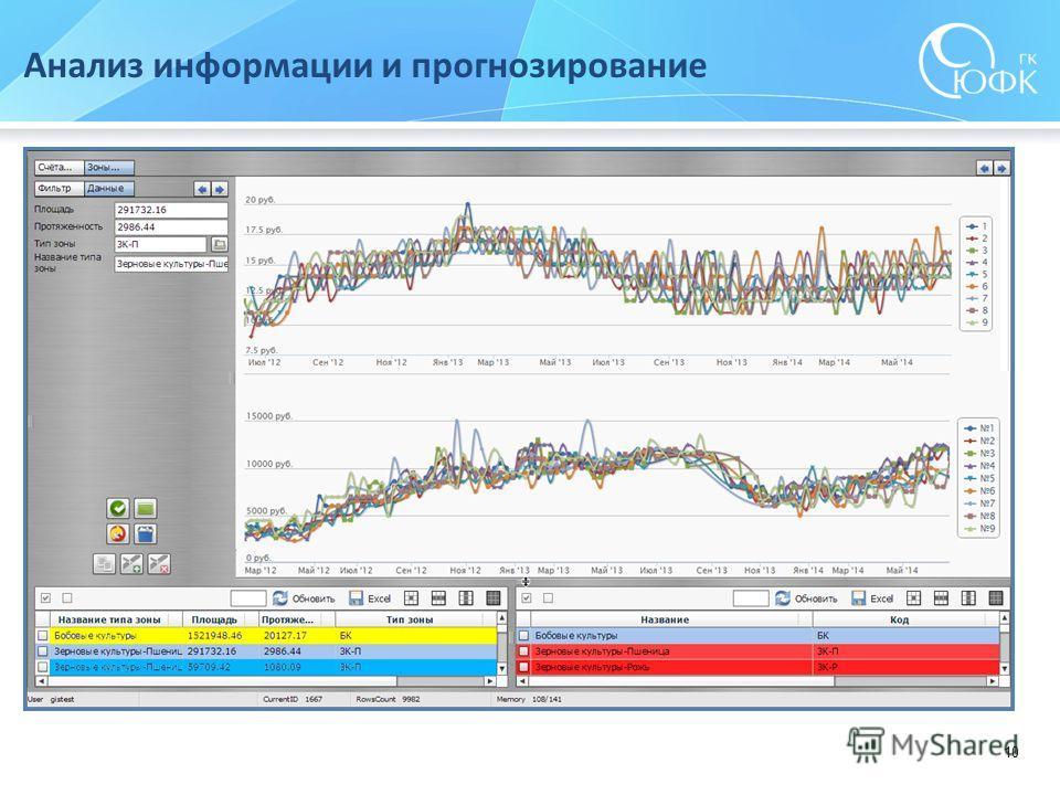10 Анализ информации и прогнозирование