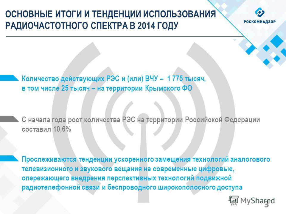ОСНОВНЫЕ ИТОГИ И ТЕНДЕНЦИИ ИСПОЛЬЗОВАНИЯ РАДИОЧАСТОТНОГО СПЕКТРА В 2014 ГОДУ Количество действующих РЭС и (или) ВЧУ – 1 775 тысяч, в том числе 25 тысяч – на территории Крымского ФО С начала года рост количества РЭС на территории Российской Федерации