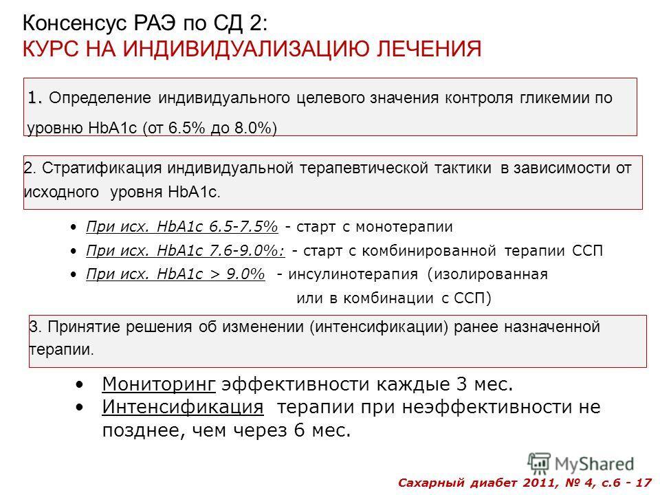Консенсус РАЭ по СД 2: КУРС НА ИНДИВИДУАЛИЗАЦИЮ ЛЕЧЕНИЯ 1. 1. Определение индивидуального целевого значения контроля гликемии по уровню НbА1 с (от 6.5% до 8.0%) При исх. HbA1c 6.5-7.5% - старт с монотерапии При исх. HbA1c 7.6-9.0%: - старт с комбинир