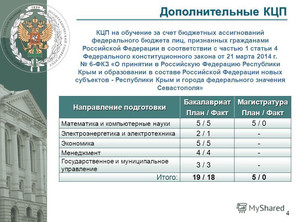 4 Дополнительные КЦП КЦП на обучение за счет бюджетных ассигнований федерального бюджета лиц, признанных гражданами Российской Федерации в соответствии с частью 1 статьи 4 Федерального конституционного закона от 21 марта 2014 г. 6-ФКЗ «О принятии в Р