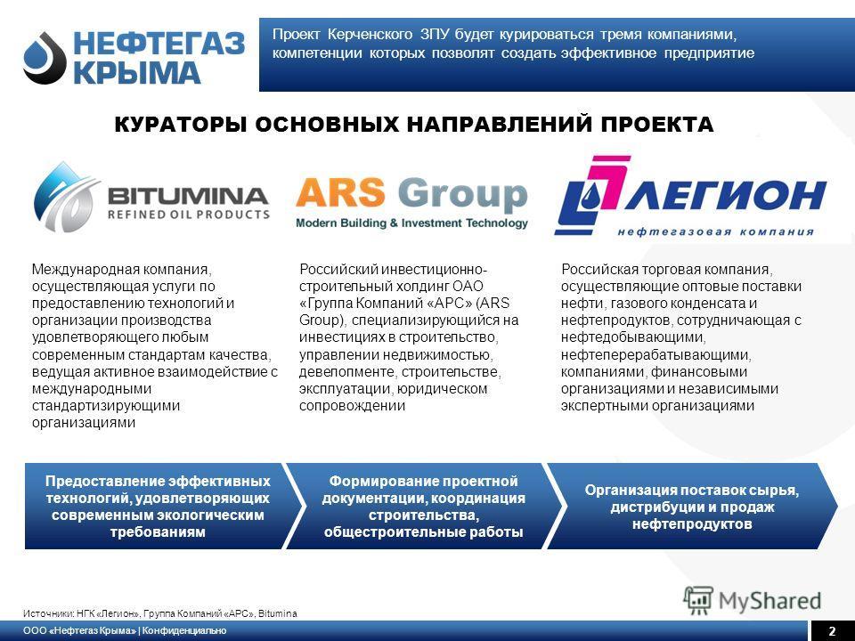 ООО «Нефтегаз Крыма» | Конфиденциально 2 Проект Керченского ЗПУ будет курироваться тремя компаниями, компетенции которых позволят создать эффективное предприятие Источники: НГК «Легион», Группа Компаний «АРС», Bitumina Предоставление эффективных техн