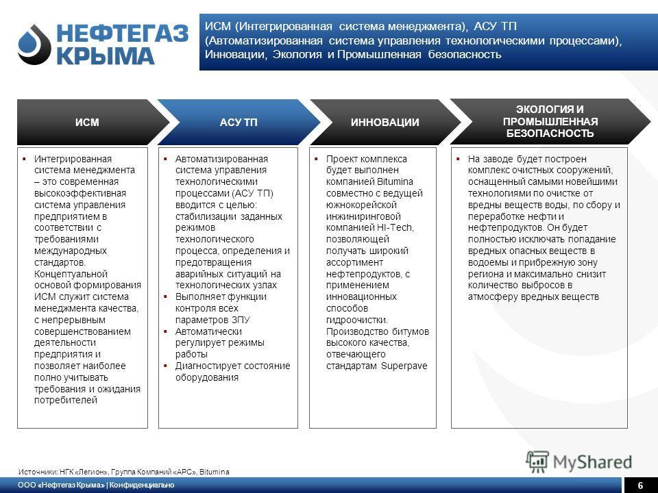 ООО «Нефтегаз Крыма» | Конфиденциально 6 ИСМ (Интегрированная система менеджмента), АСУ ТП (Автоматизированная система управления технологическими процессами), Инновации, Экология и Промышленная безопасность Источники: НГК «Легион», Группа Компаний «