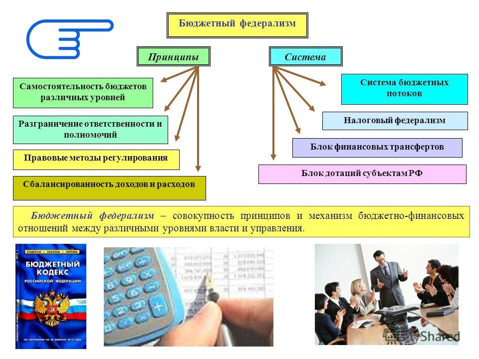 Бюджетный федерализм Принципы Система Самостоятельность бюджетов различных уровней Разграничение ответственности и полномочий Правовые методы регулирования Сбалансированность доходов и расходов Система бюджетных потоков Налоговый федерализм Блок фина