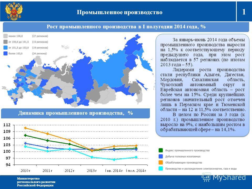 1 Министерство регионального развития Российской Федерации Промышленное производство Рост промышленного производства в I полугодии 2014 года, % За январь-июнь 2014 года объемы промышленного производства выросли на 1,5% к соответствующему периоду пред