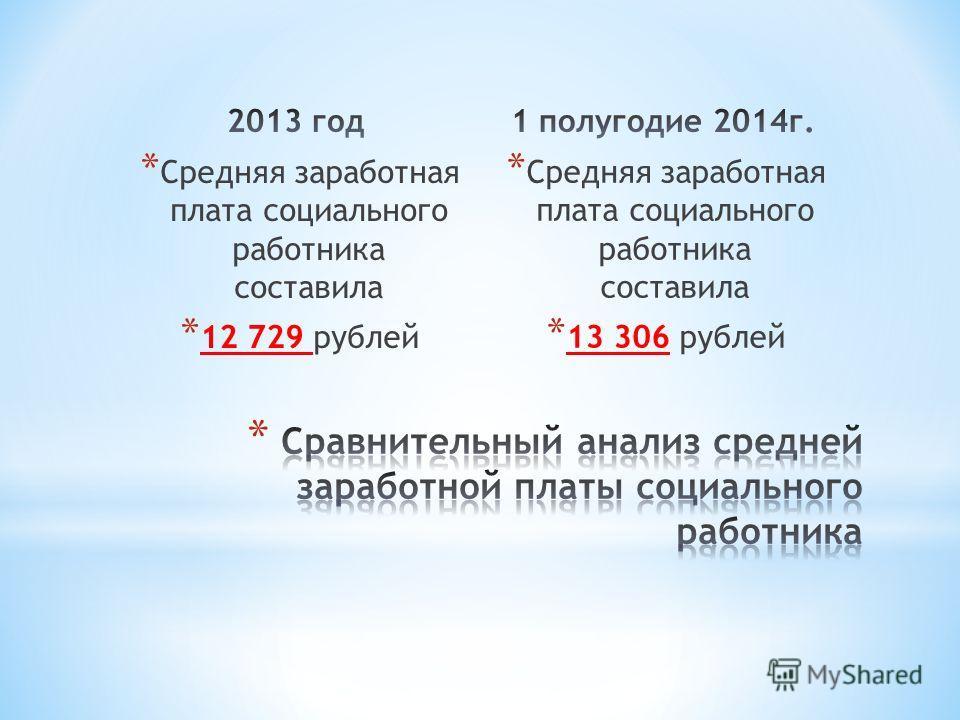 * Средняя заработная плата социального работника составила * 12 729 рублей * Средняя заработная плата социального работника составила * 13 306 рублей