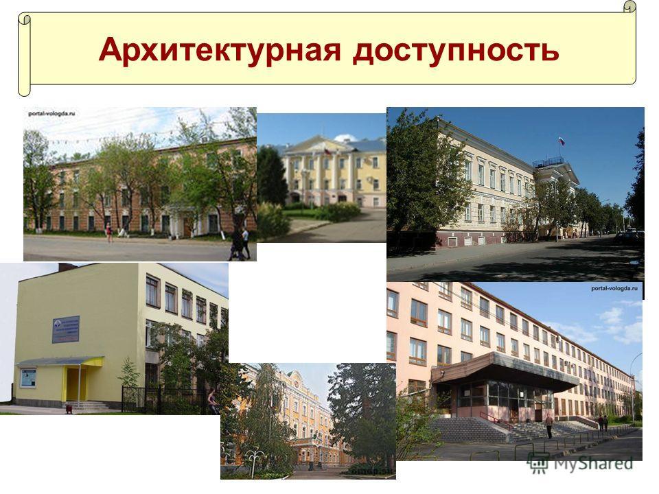 Архитектурная доступность