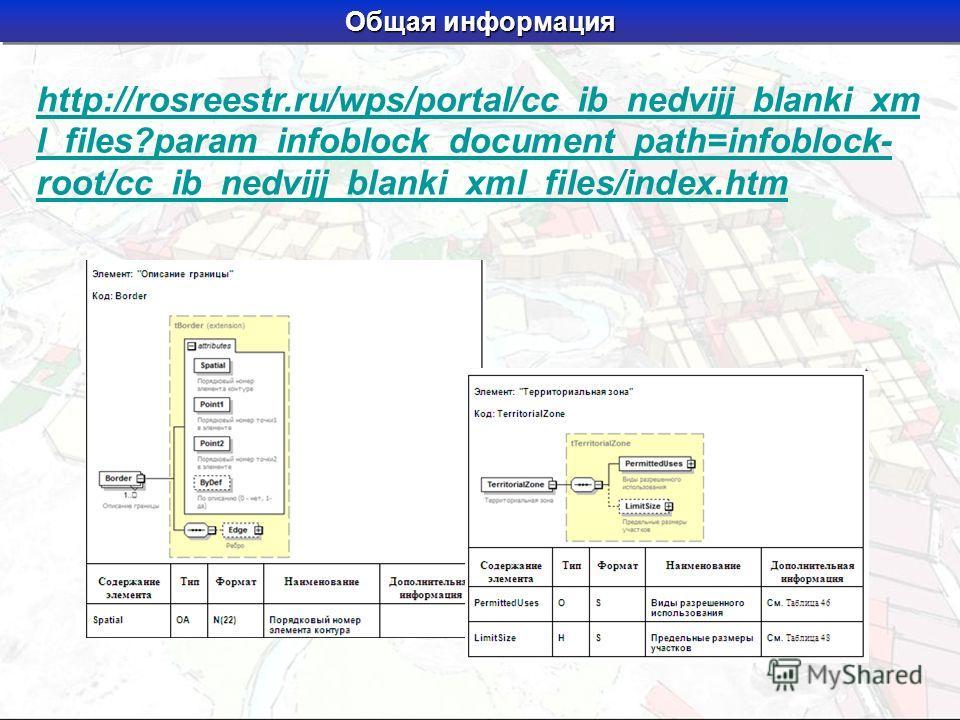 http://rosreestr.ru/wps/portal/cc_ib_nedvijj_blanki_xm l_files?param_infoblock_document_path=infoblock- root/cc_ib_nedvijj_blanki_xml_files/index.htm Общая информация
