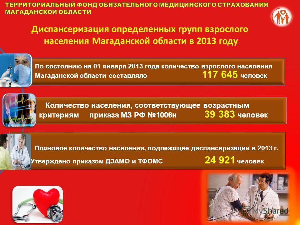 Диспансеризация определенных групп взрослого населения Магаданской области в 2013 году По состоянию на 01 января 2013 года количество взрослого населения Магаданской области составляло 117 645 человек Количество населения, соответствующее возрастным