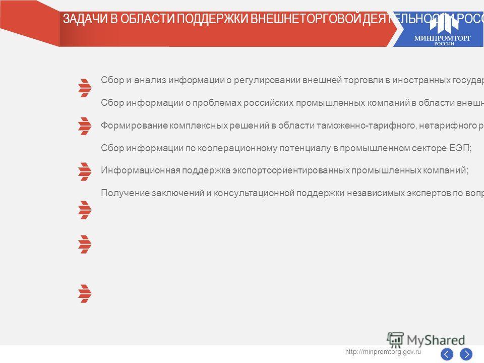 ЗАДАЧИ В ОБЛАСТИ ПОДДЕРЖКИ ВНЕШНЕТОРГОВОЙ ДЕЯТЕЛЬНОСТИ РОССИЙСКИХ ПРОМЫШЛЕННЫХ ПРЕДПРИЯТИЙ Сбор и анализ информации о регулировании внешней торговли в иностранных государствах, представляющих интерес для российских экспортеров; Сбор информации о проб
