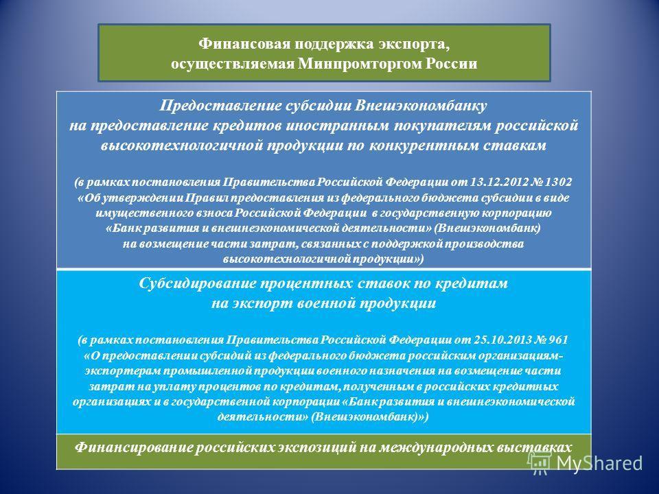Финансовая поддержка экспорта, осуществляемая Минпромторгом России Предоставление субсидии Внешэкономбанку на предоставление кредитов иностранным покупателям российской высокотехнологичной продукции по конкурентным ставкам (в рамках постановления Пра