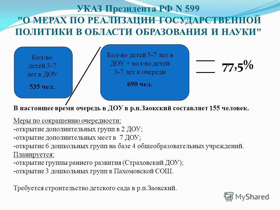 УКАЗ Президента РФ N 599