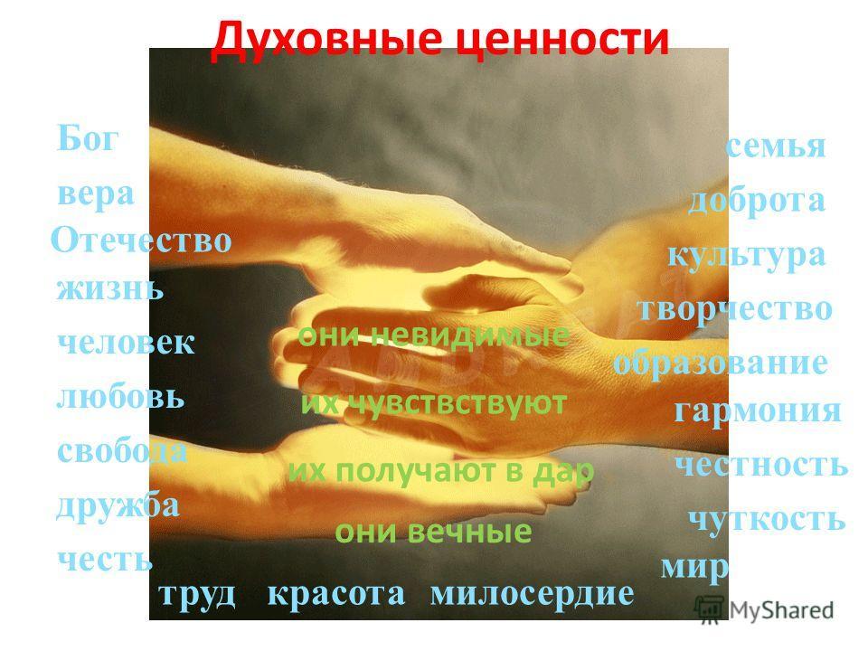 Духовные ценности Бог вера Отечество жизнь человек любовь свобода дружба честь трудкрасотамилосердие мир чуткость честность гармония образование творчество культура доброта семья они вечные они невидимые их получают в дар их чувствствуют