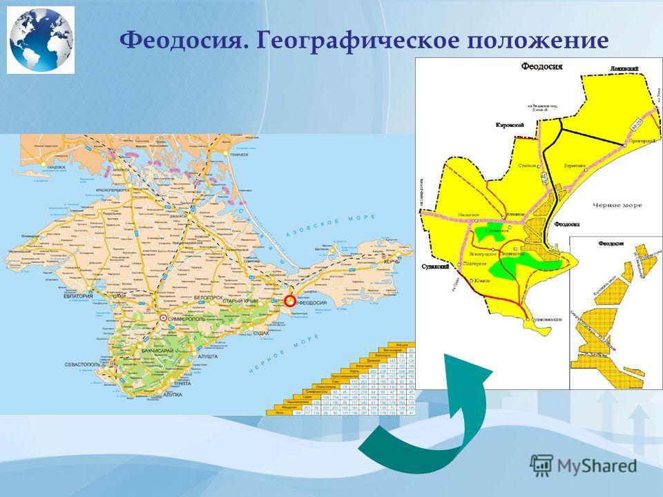 Феодосия. Географическое положение