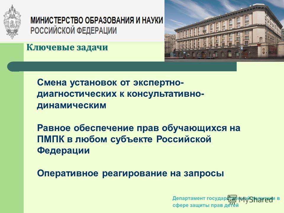 Ключевые задачи Смена установок от экспертно- диагностических к консультативно- динамическим Равное обеспечение прав обучающихся на ПМПК в любом субъекте Российской Федерации Оперативное реагирование на запросы