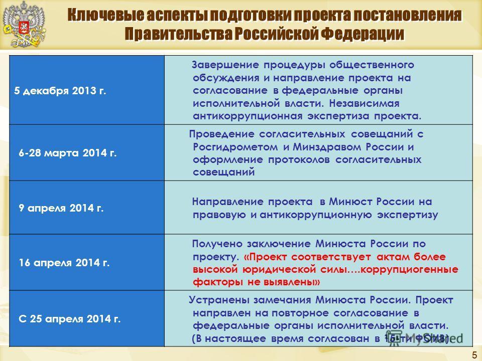 55 Ключевые аспекты подготовки проекта постановления Правительства Российской Федерации 5 декабря 2013 г. Завершение процедуры общественного обсуждения и направление проекта на согласование в федеральные органы исполнительной власти. Независимая анти