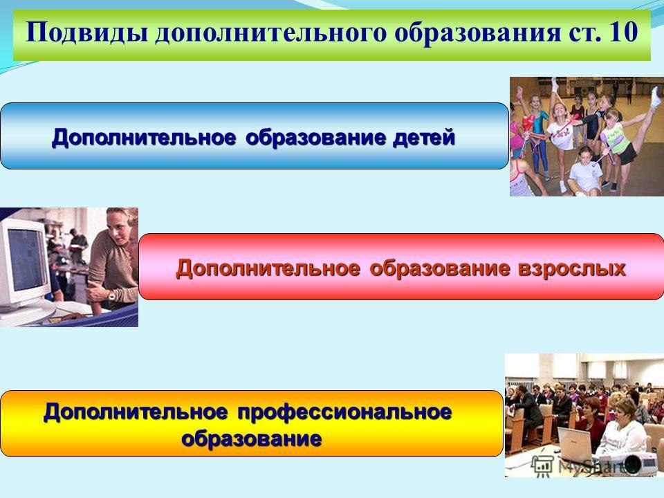 Подвиды дополнительного образования ст. 10 Дополнительное образование детей Дополнительное образование взрослых Дополнительное профессиональное образование