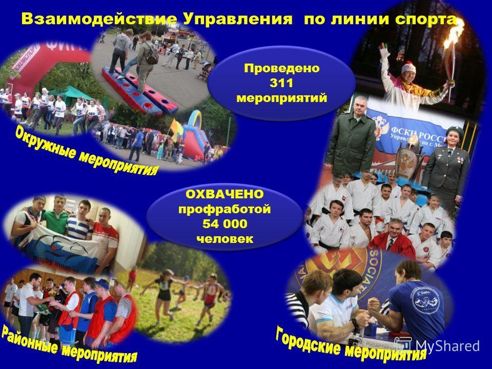 ОХВАЧЕНО профработой 54 000 человек ОХВАЧЕНО профработой 54 000 человек Проведено 311 мероприятий Взаимодействие Управления по линии спорта