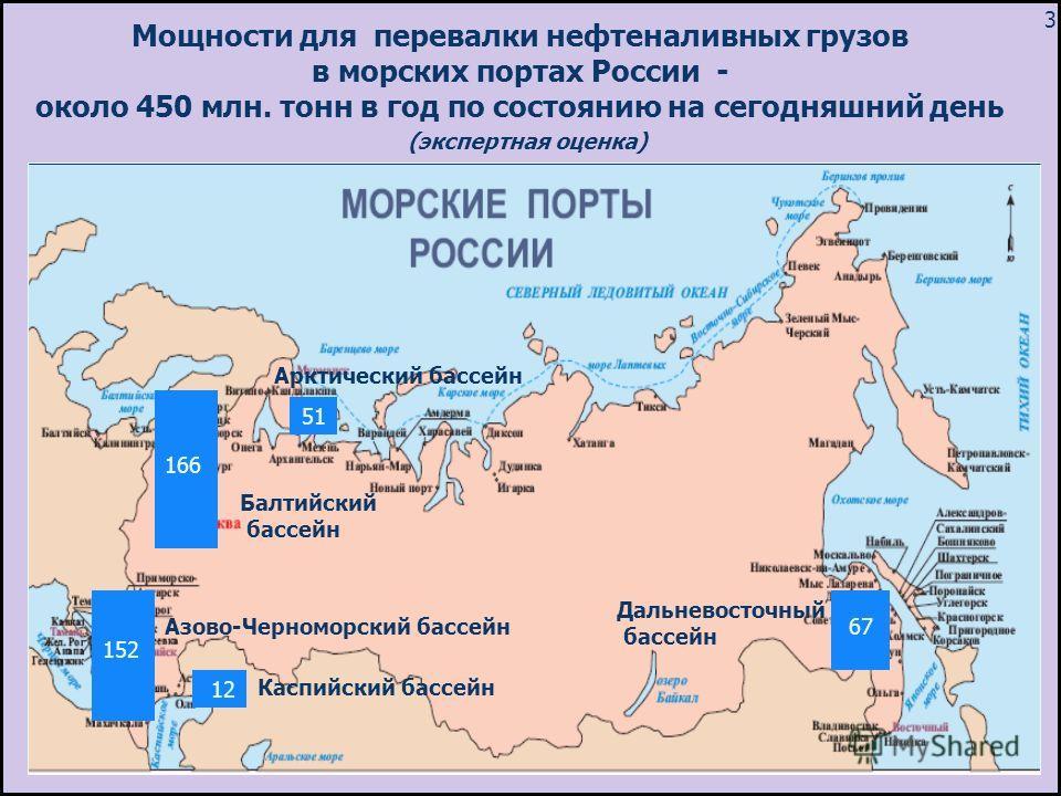Мощности для перевалки нефтеналивных грузов в морских портах России - около 450 млн. тонн в год по состоянию на сегодняшний день 51 12 166 152 67 Дальневосточный бассейн Арктический бассейн Балтийский бассейн Каспийский бассейн Азово-Черноморский бас