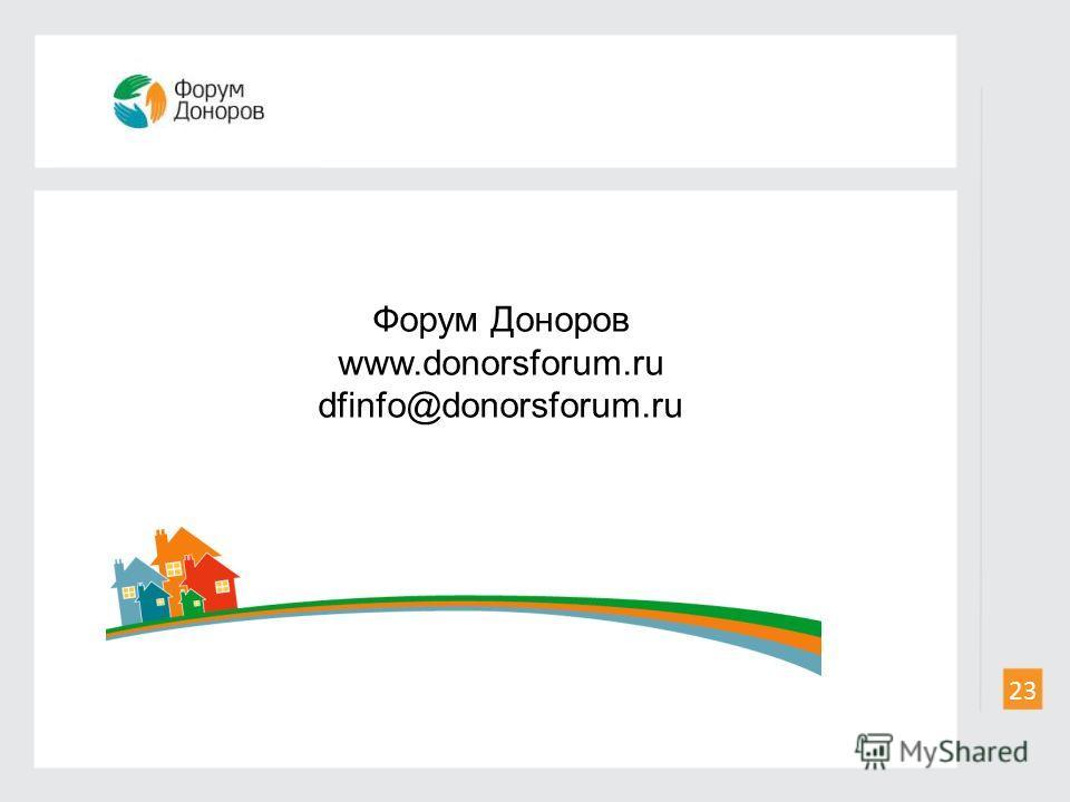 Форум Доноров www.donorsforum.ru dfinfo@donorsforum.ru 23