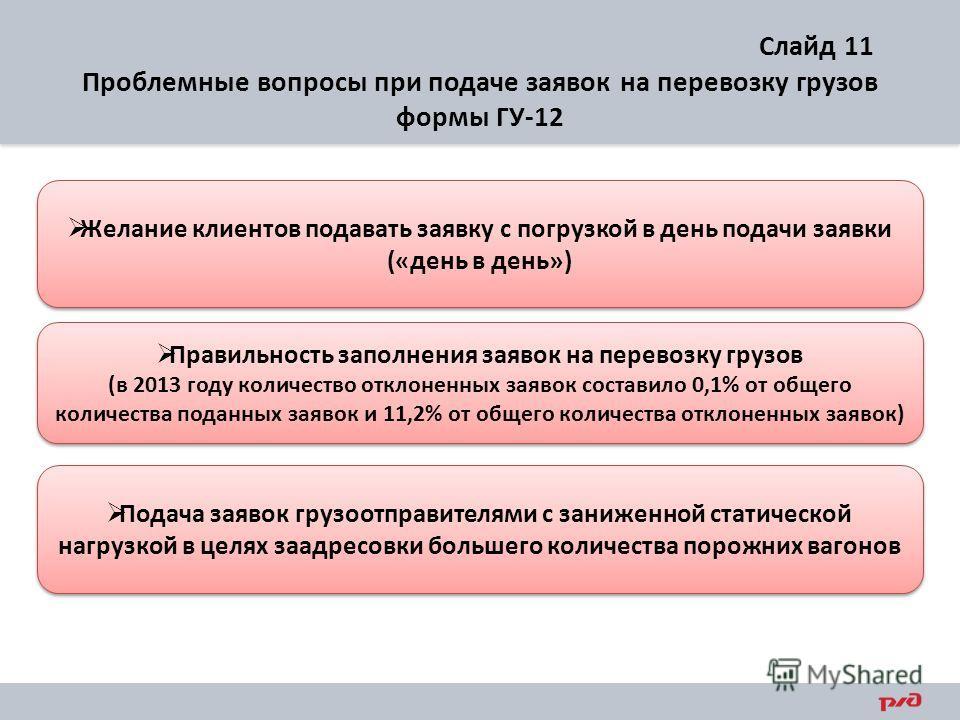 Слайд 11 Проблемные вопросы при подаче заявок на перевозку грузов формы ГУ-12 Желание клиентов подавать заявку с погрузкой в день подачи заявки («день в день») Правильность заполнения заявок на перевозку грузов (в 2013 году количество отклоненных зая