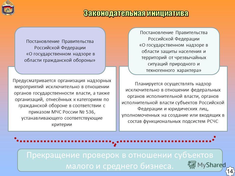 Предусматривается организация надзорных мероприятий исключительно в отношении органов государственности власти, а также организаций, отнесённых к категориям по гражданской обороне в соответствии с приказом МЧС России 536, устанавливающего соответству