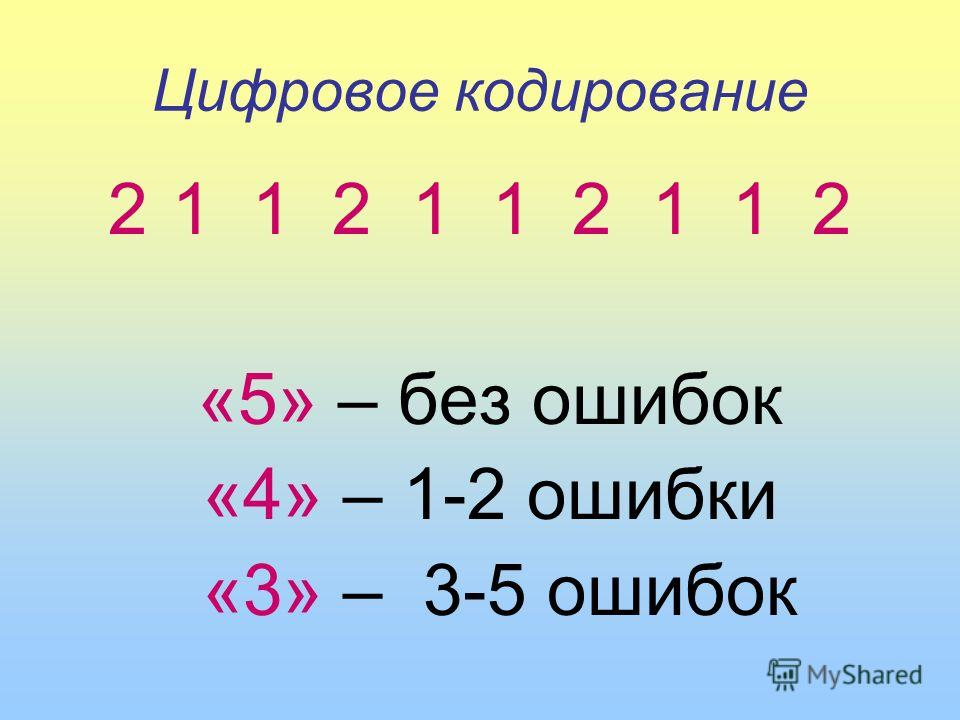 Цифровое кодирование 21 1 2 1 1 2 1 1 2 «5» – без ошибок «4» – 1-2 ошибки «3» – 3-5 ошибок