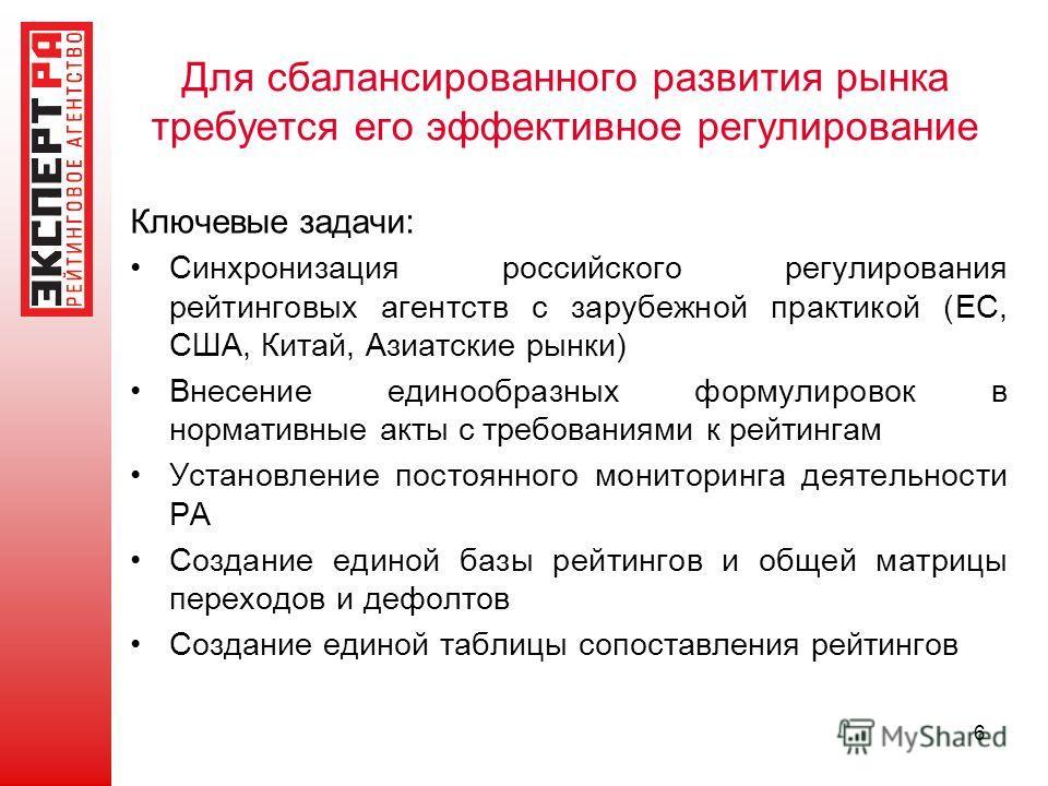 Для сбалансированного развития рынка требуется его эффективное регулирование Ключевые задачи: Синхронизация российского регулирования рейтинговых агентств с зарубежной практикой (ЕС, США, Китай, Азиатские рынки) Внесение единообразных формулировок в
