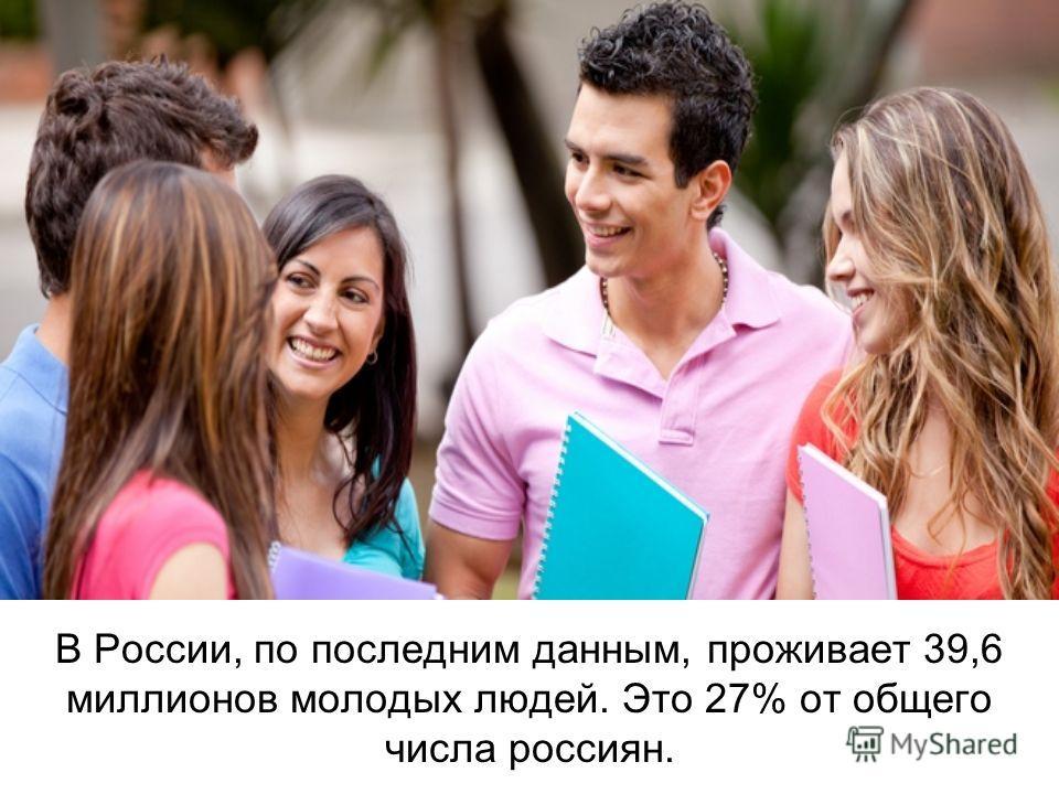 В России, по последним данным, проживает 39,6 миллионов молодых людей. Это 27% от общего числа россиян.