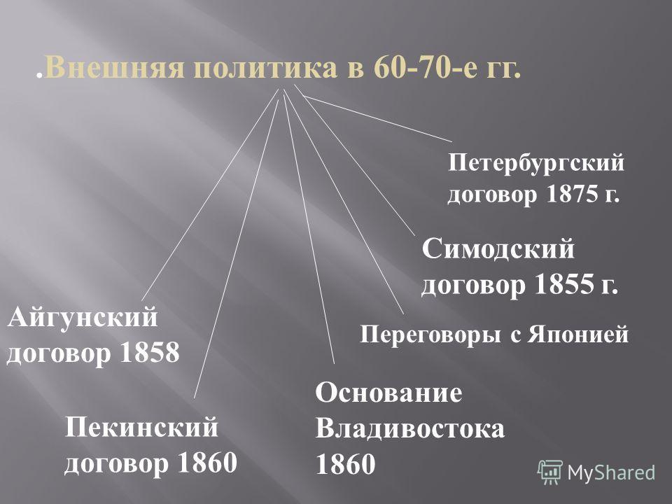 . Внешняя политика в 60-70- е гг. Пекинский договор 1860 Айгунский договор 1858 Переговоры с Японией Основание Владивостока 1860 Симодский договор 1855 г. Петербургский договор 1875 г.