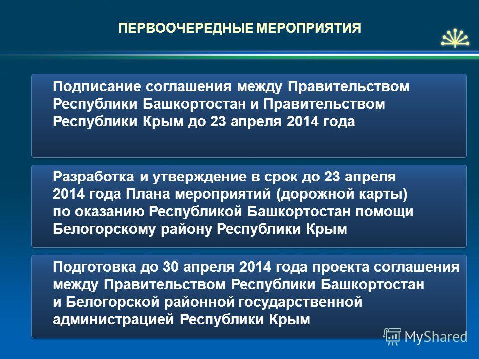 Подписание соглашения между Правительством Республики Башкортостан и Правительством Республики Крым до 23 апреля 2014 года Разработка и утверждение в срок до 23 апреля 2014 года Плана мероприятий (дорожной карты) по оказанию Республикой Башкортостан