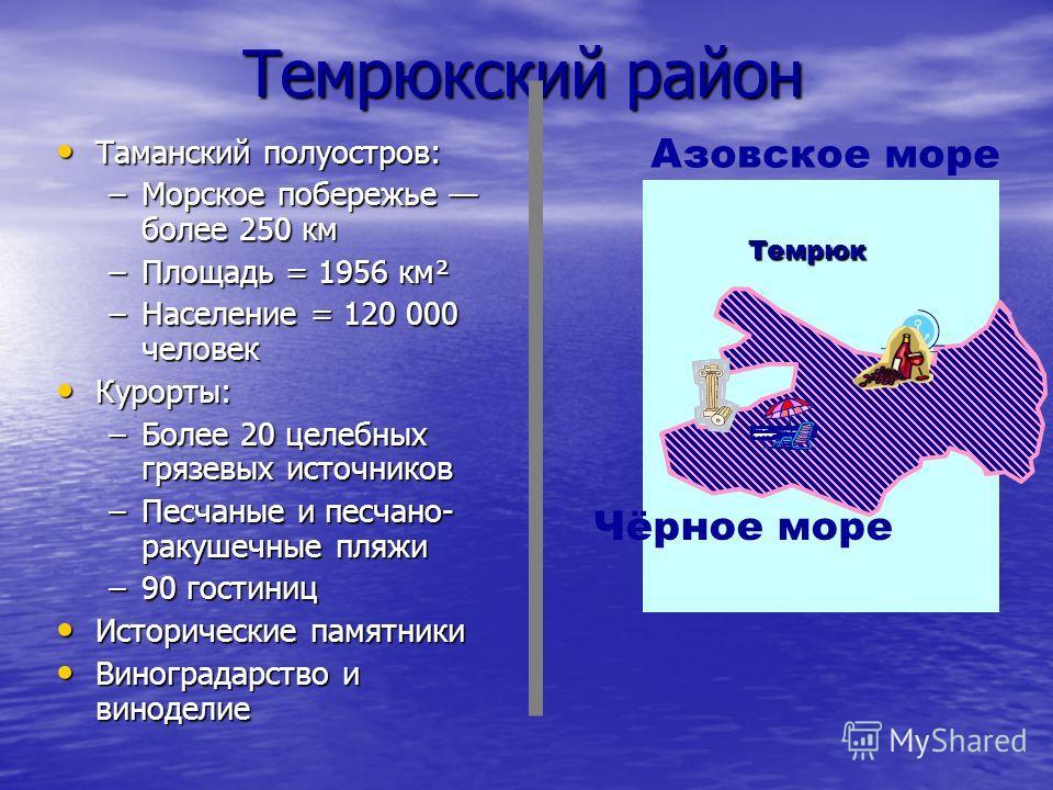 Таманский полуостров: Таманский полуостров: –Морское побережье более 250 км –Площадь = 1956 км² –Население = 120 000 человек Курорты: Курорты: –Более 20 целебных грязевых источников –Песчаные и песчано- ракушечные пляжи –90 гостиниц Исторические памя