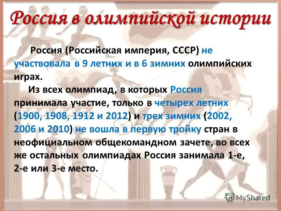 Россия в олимпийской истории В первых трех Олимпиадах российские спортсмены участия не принимали. И вот наконец в протоколах IV Олимпиады (проходила в Лондоне) появились русские фамилии. На игры приехала команда из пяти человек: Николай Панин-Коломен