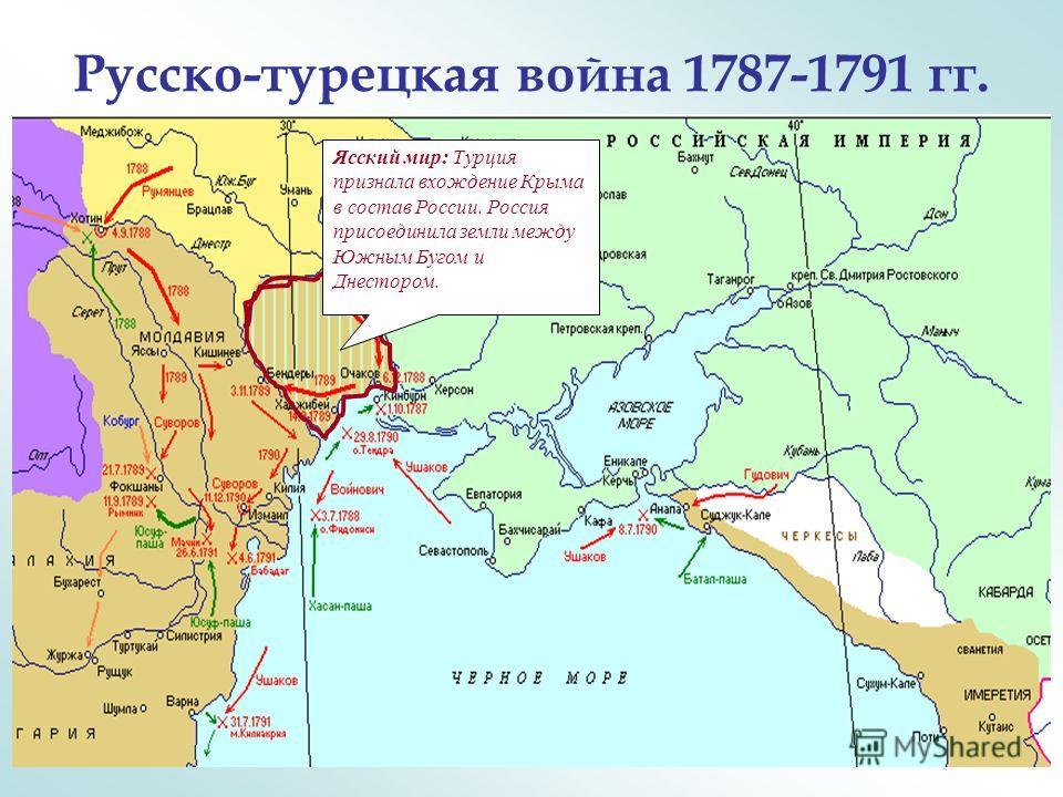 Русско-турецкая война 1787-1791 гг. Ясский мир: Турция признала вхождение Крыма в состав России. Россия присоединила земли между Южным Бугом и Днестором.