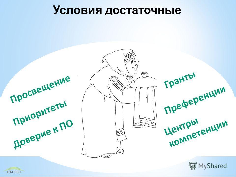 Условия достаточные Просвещение Приоритеты Центры компетенции Доверие к ПО Гранты Преференции