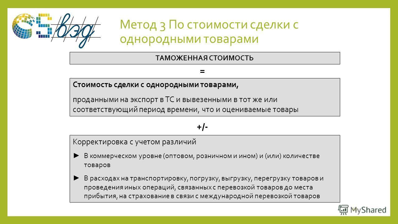 Метод 3 По стоимости сделки с однородными товарами 68 Стоимость сделки с однородными товарами, проданными на экспорт в ТС и вывезенными в тот же или соответствующий период времени, что и оцениваемые товары = ТАМОЖЕННАЯ СТОИМОСТЬ Корректировка с учето