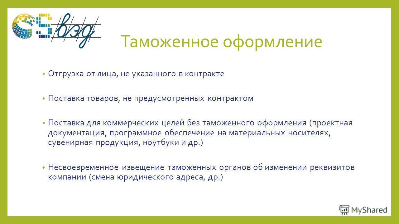 Таможенное оформление Отгрузка от лица, не указанного в контракте Поставка товаров, не предусмотренных контрактом Поставка для коммерческих целей без таможенного оформления (проектная документация, программное обеспечение на материальных носителях, с