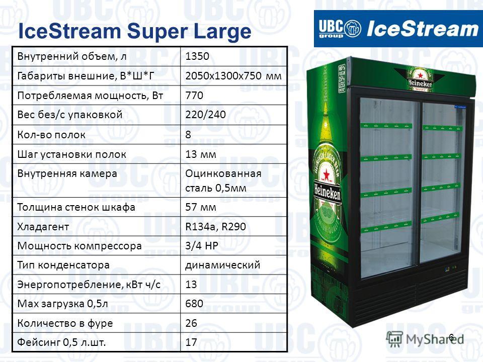 6 IceStream Super Large Внутренний объем, л 1350 Габариты внешние, В*Ш*Г2050 х 1300 х 750 мм Потребляемая мощность, Вт 770 Вес без/с упаковкой 220/240 Кол-во полок 8 Шаг установки полок 13 мм Внутренняя камера Оцинкованная сталь 0,5 мм Толщина стенок