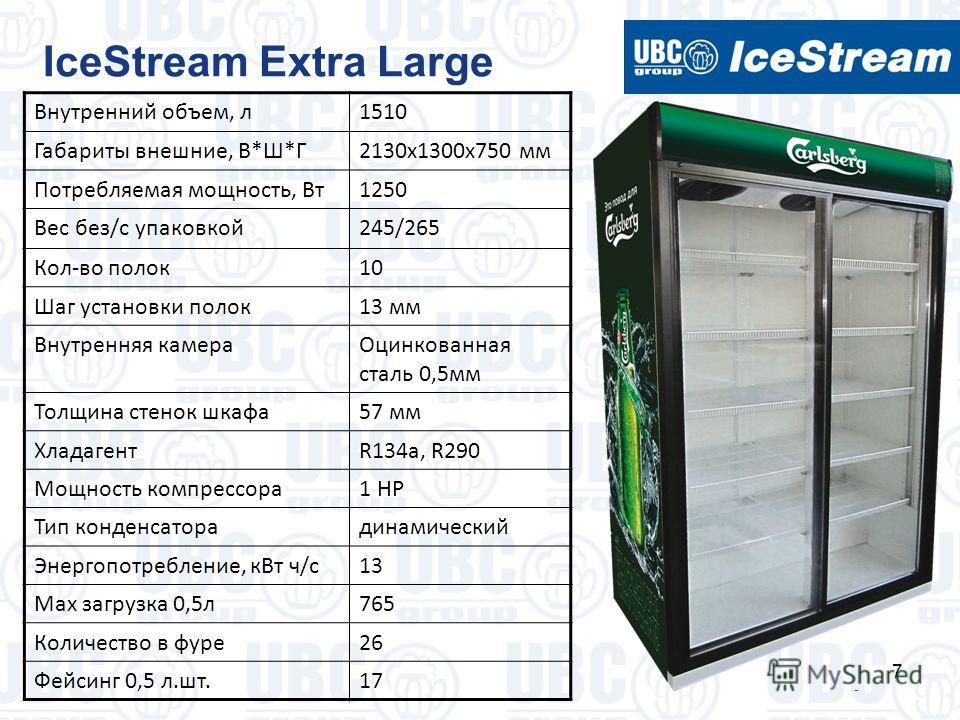 7 IceStream Extra Large Внутренний объем, л 1510 Габариты внешние, В*Ш*Г2130 х 1300 х 750 мм Потребляемая мощность, Вт 1250 Вес без/с упаковкой 245/265 Кол-во полок 10 Шаг установки полок 13 мм Внутренняя камера Оцинкованная сталь 0,5 мм Толщина стен