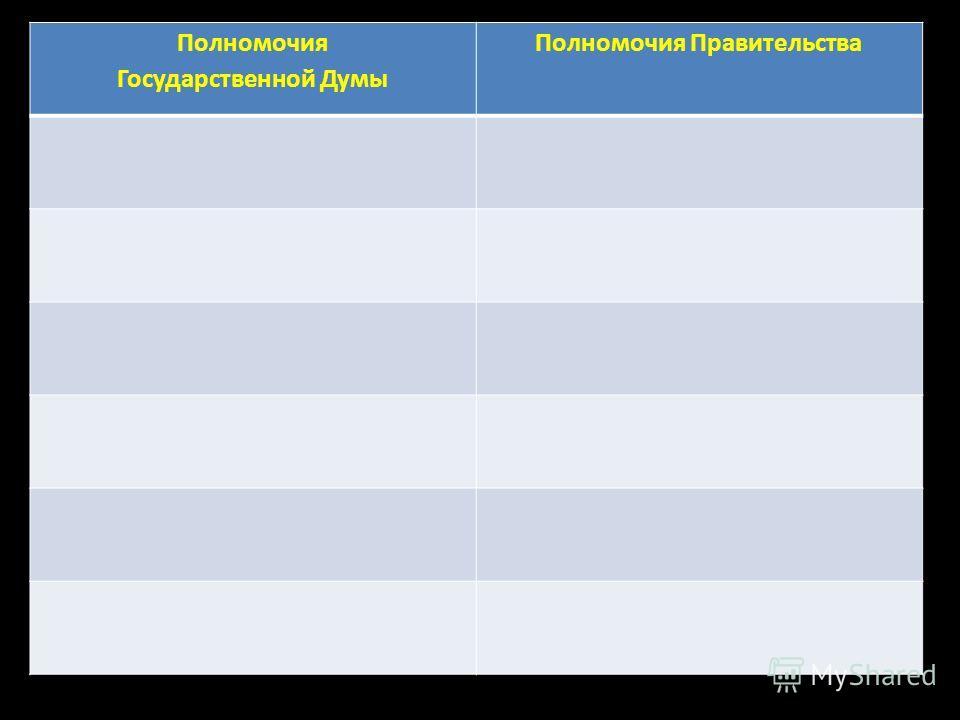 Полномочия Государственной Думы Полномочия Правительства