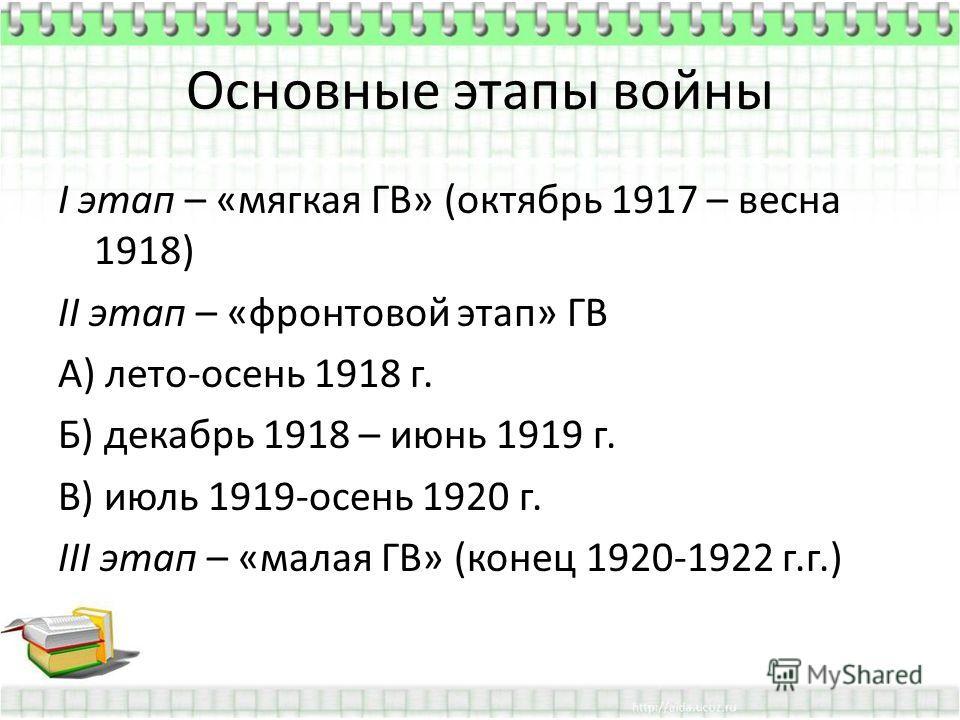 Основные этапы войны I этап – «мягкая ГВ» (октябрь 1917 – весна 1918) II этап – «фронтовой этап» ГВ А) лето-осень 1918 г. Б) декабрь 1918 – июнь 1919 г. В) июль 1919-осень 1920 г. III этап – «малая ГВ» (конец 1920-1922 г.г.)