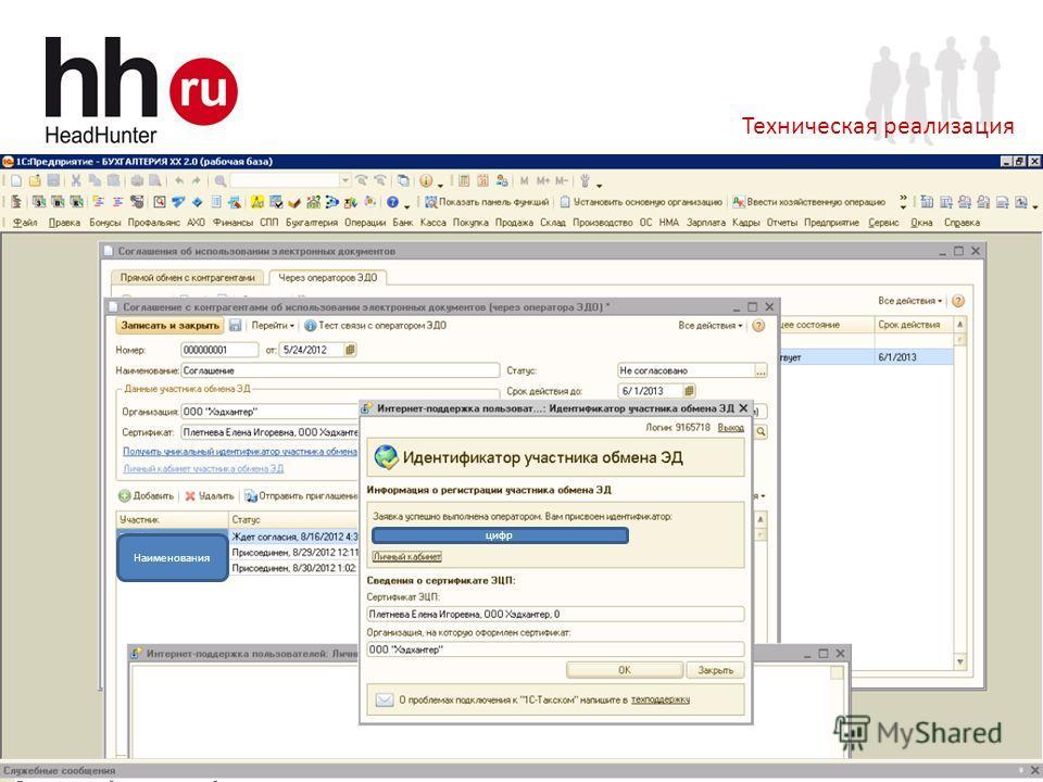 www.hh.ru Online Hiring Services 14 Техническая реализация цифр Наименования