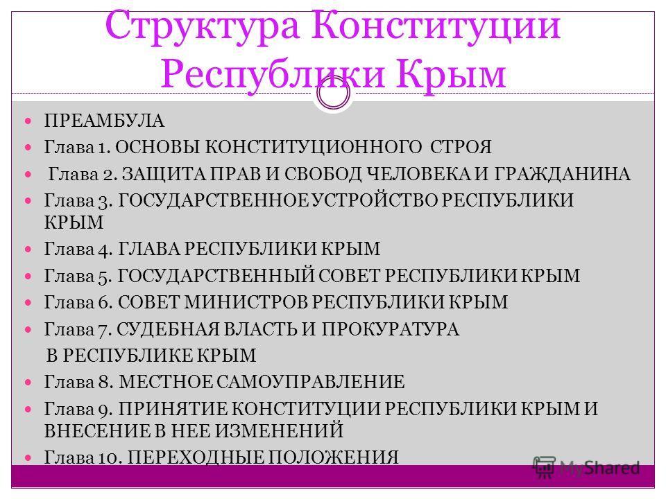 Структура Конституции Республики Крым ПРЕАМБУЛА Глава 1. ОСНОВЫ КОНСТИТУЦИОННОГО СТРОЯ Глава 2. ЗАЩИТА ПРАВ И СВОБОД ЧЕЛОВЕКА И ГРАЖДАНИНА Глава 3. ГОСУДАРСТВЕННОЕ УСТРОЙСТВО РЕСПУБЛИКИ КРЫМ Глава 4. ГЛАВА РЕСПУБЛИКИ КРЫМ Глава 5. ГОСУДАРСТВЕННЫЙ СОВ