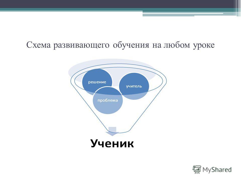 Схема развивающего обучения на любом уроке