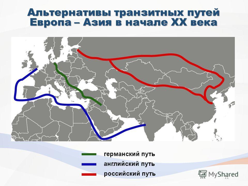 Альтернативы транзитных путей Европа – Азия в начале XX века германский путь английский путь российский путь 11