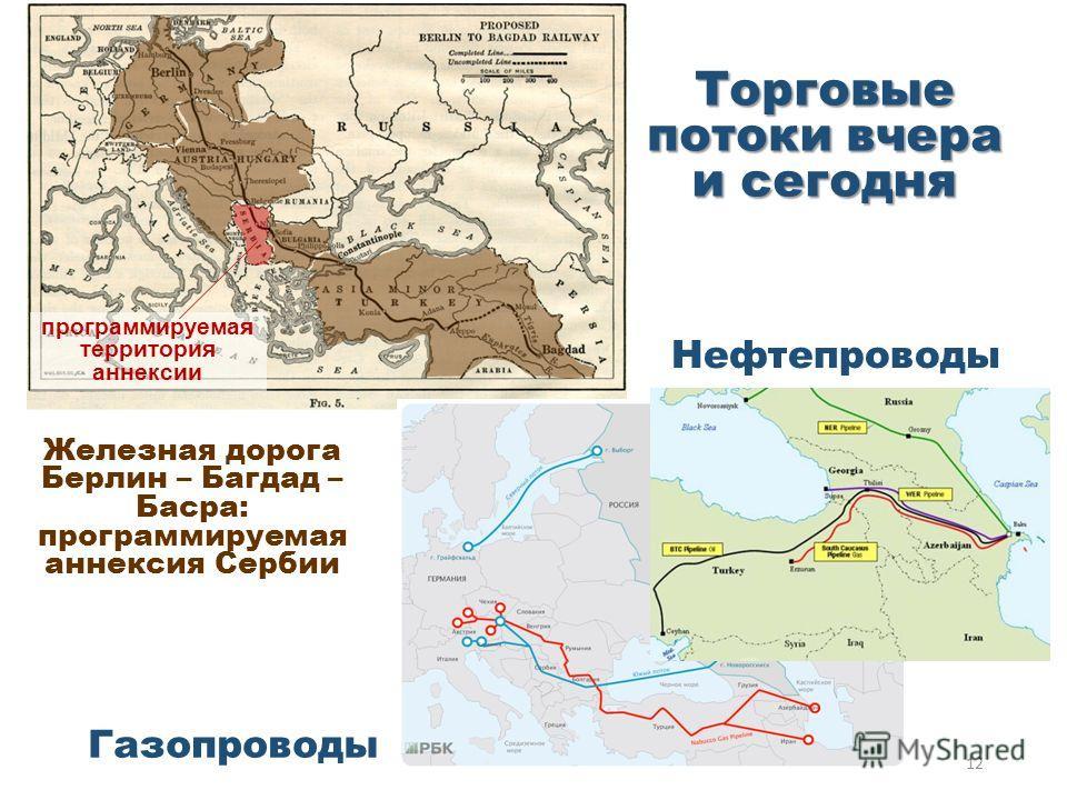 Торговые потоки вчера и сегодня Железная дорога Берлин – Багдад – Басра: программируемая аннексия Сербии Нефтепроводы Газопроводы программируемая территория аннексии 12